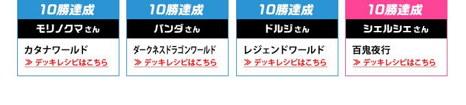 フリー★バディ / 女性限定フリー★バディ 成績優秀者